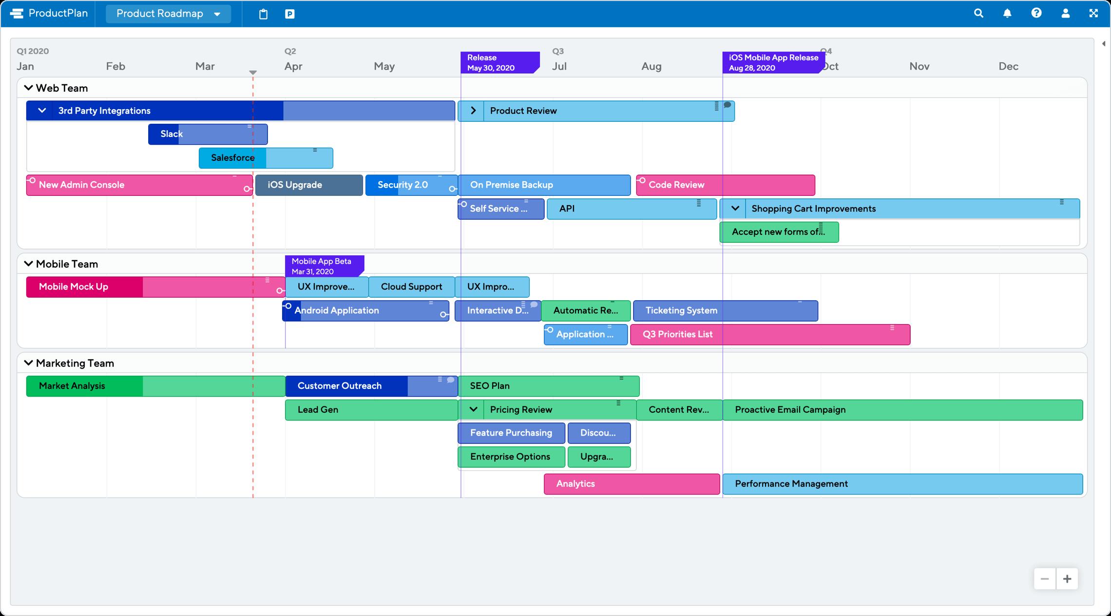 Updated screenshot ProductPlan