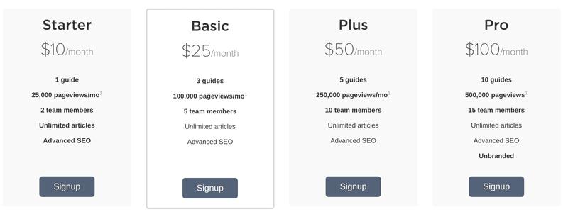 userdeck pricing
