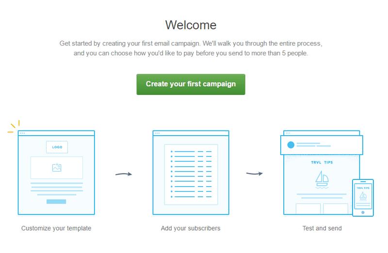 Campaign Monitor's interactive walkthrough