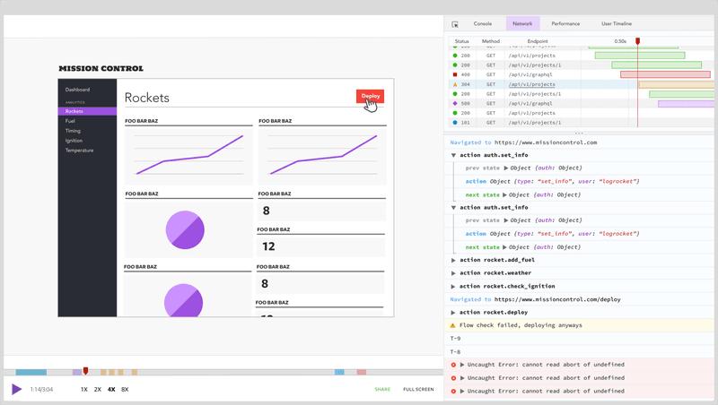 User retention tools: Logrocket