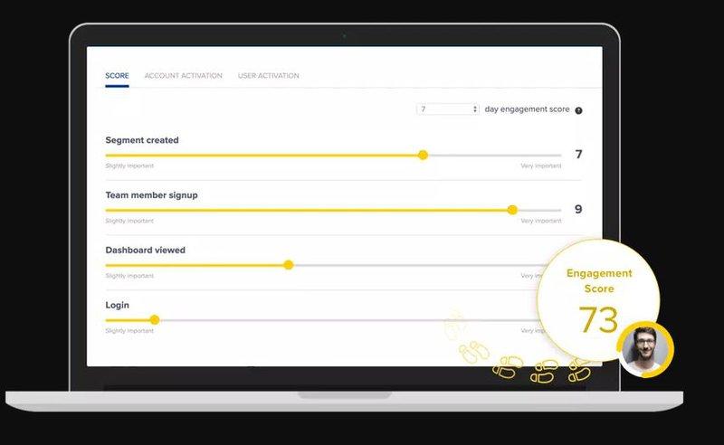 User retention tools: Sherlock
