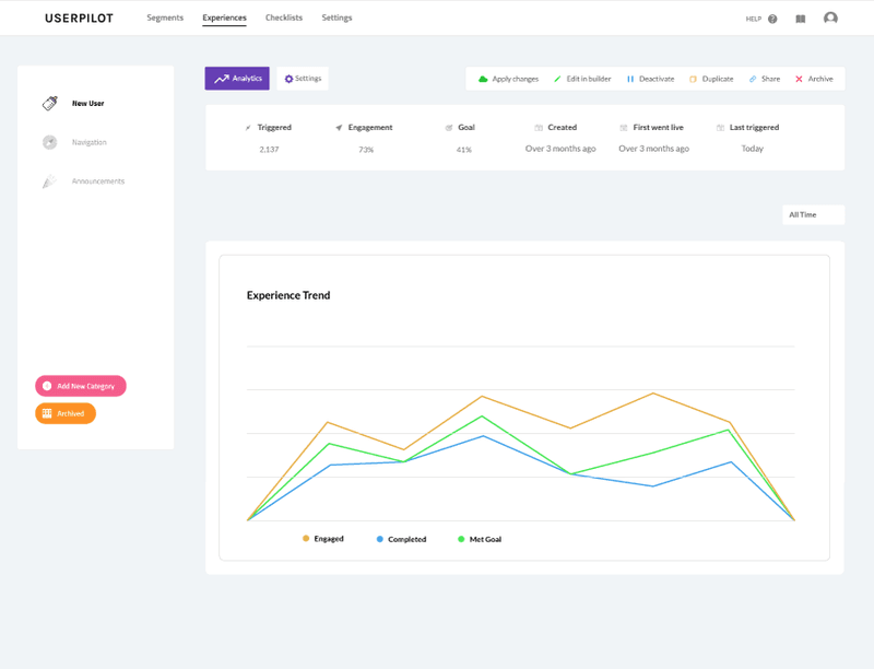 Userpilot's goal tracking analytics view