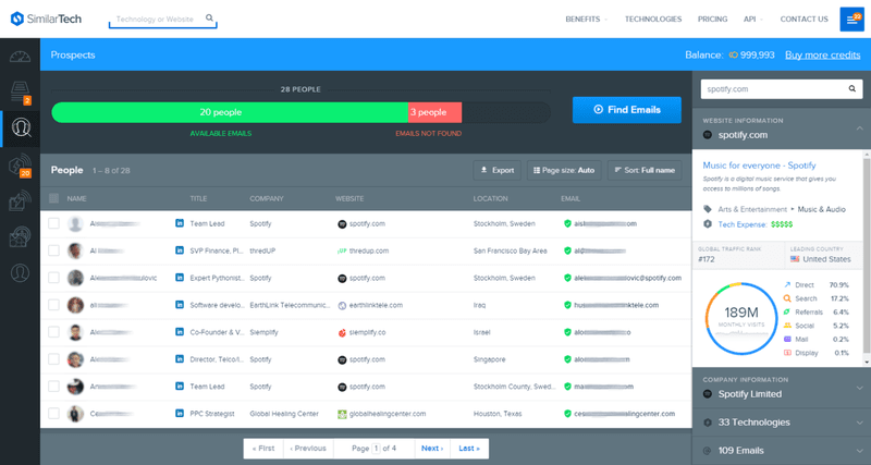 User retention tools: SimilarTech