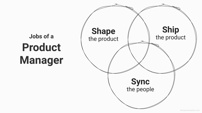 Product Manager Responsibilities