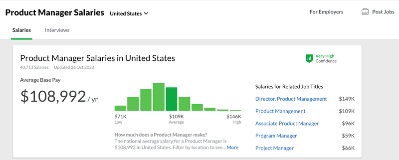 product manager salary US