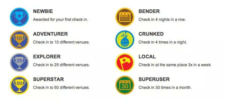 product badges