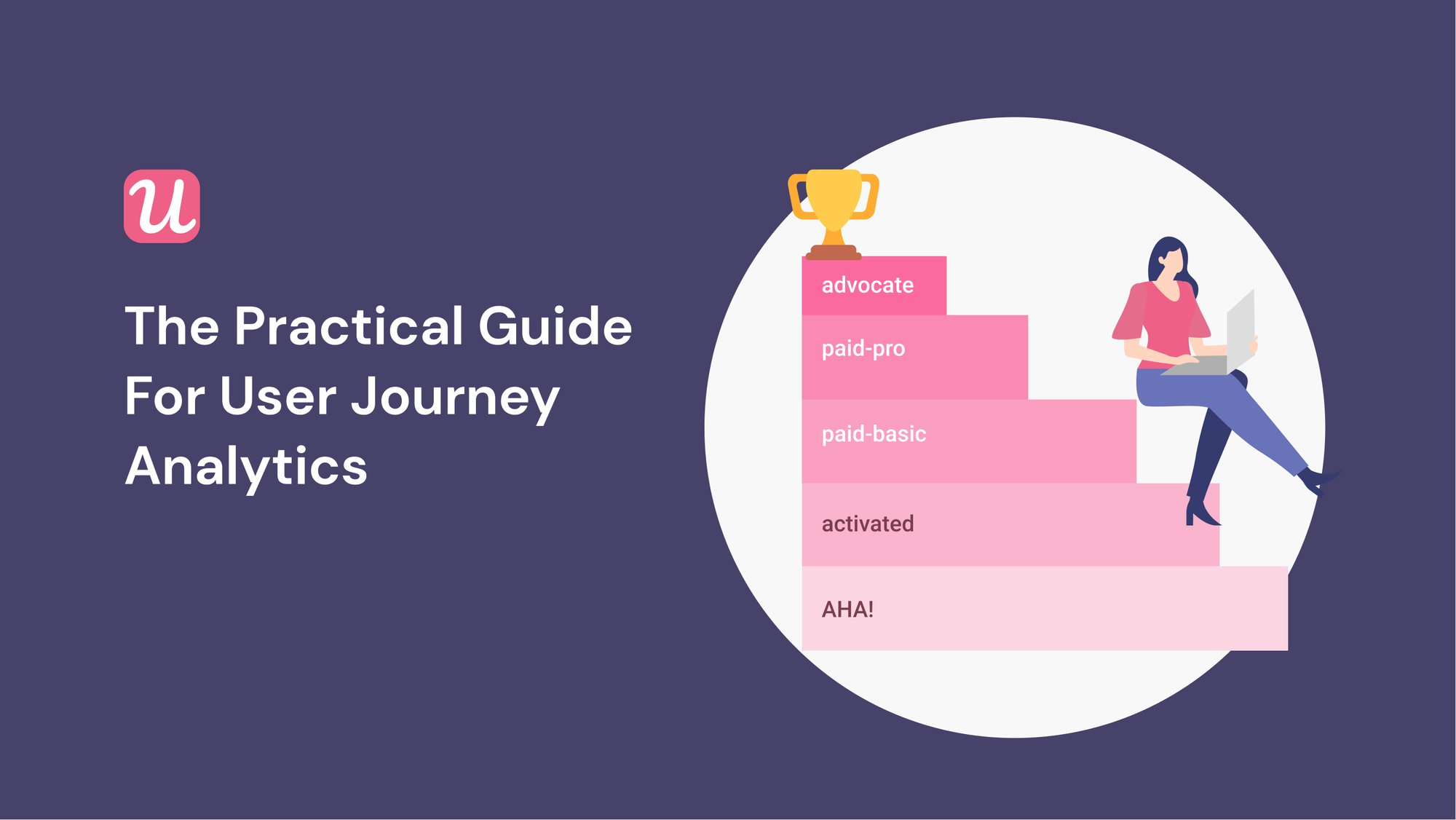 User Journey Analytics: The Practical Guide. Use Cases To Drive Growth