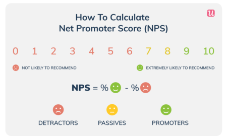 how-to-calculate-nps