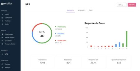 NPS tracking userpilot dashboard