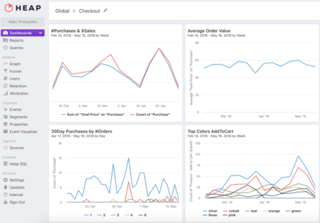 measuring product analytics with heap